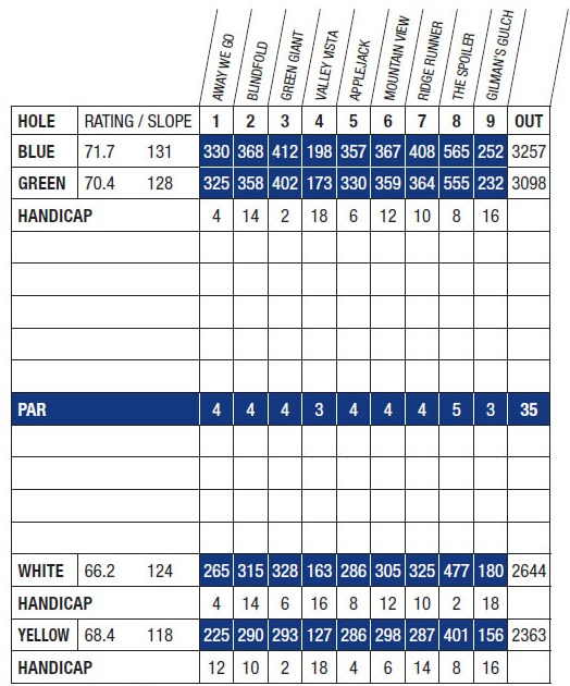 scorecardfront